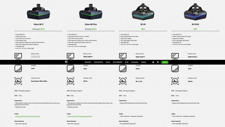 compare pimax 5k and 8k